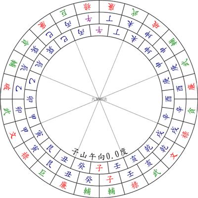 ncc-921 风水设计 专业版 风水盘范例 - 九星砂法(圆内中)
